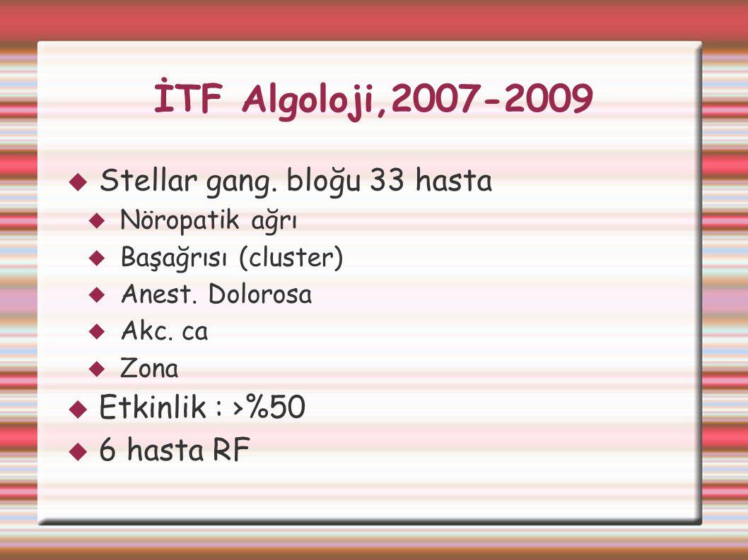 İTF Algoloji,2007-2009 Stellar gang. bloğu 33 hasta Etkinlik : ›%50