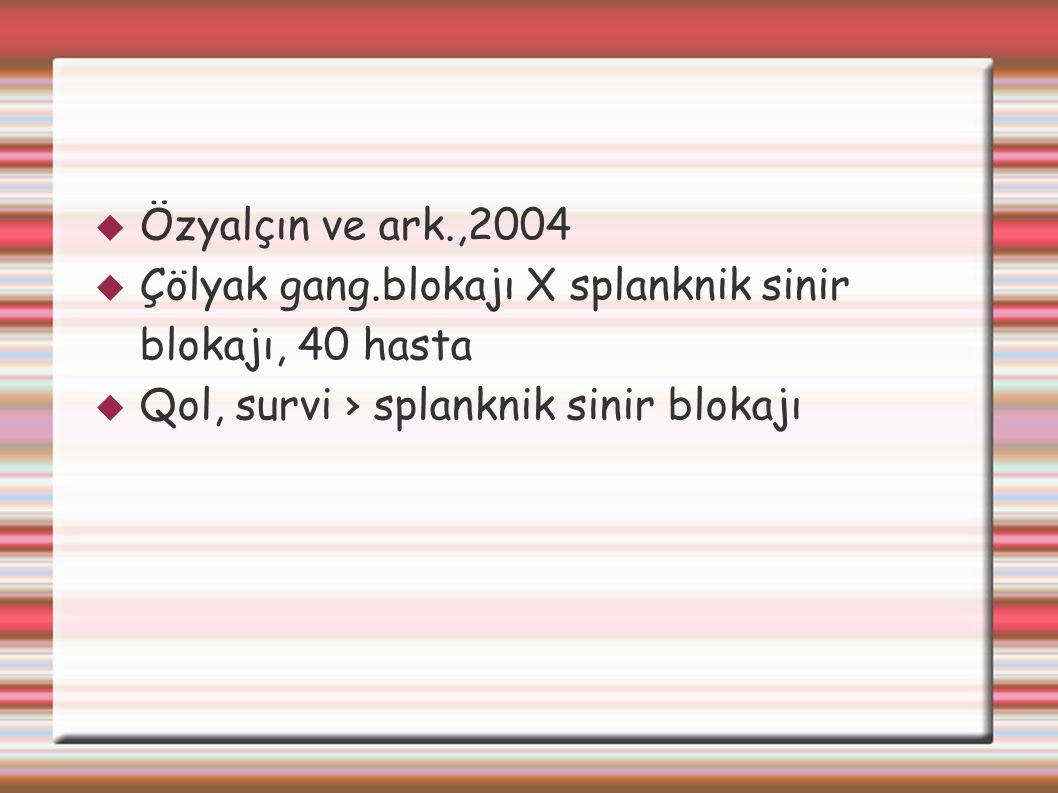 Çölyak gang.blokajı X splanknik sinir blokajı, 40 hasta