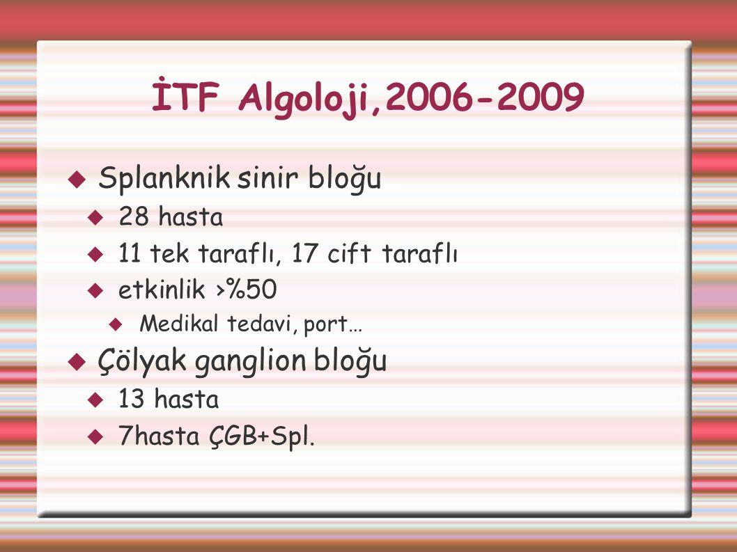 İTF Algoloji,2006-2009 Splanknik sinir bloğu Çölyak ganglion bloğu