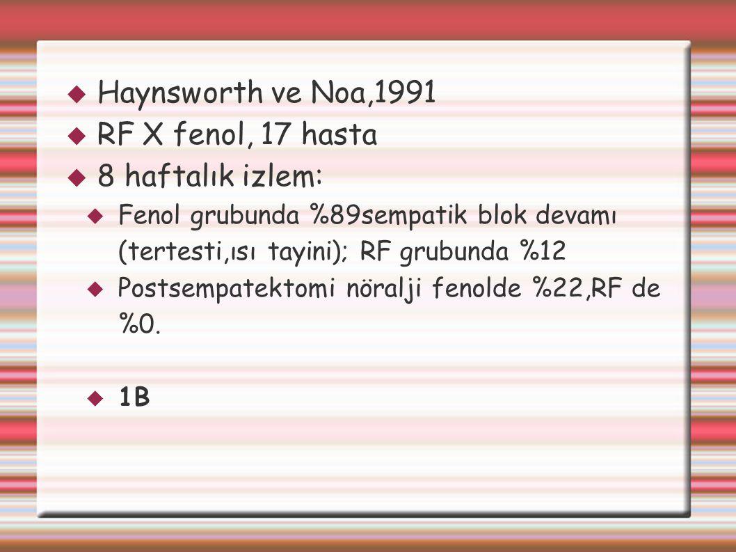 Haynsworth ve Noa,1991 RF X fenol, 17 hasta 8 haftalık izlem: