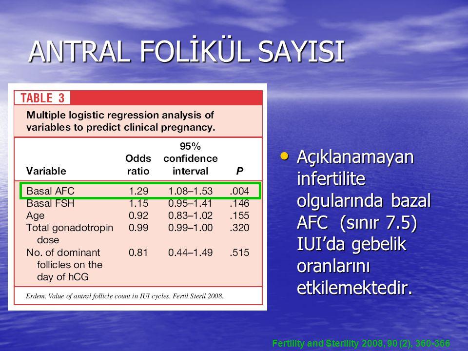 ANTRAL FOLİKÜL SAYISI Açıklanamayan infertilite olgularında bazal AFC (sınır 7.5) IUI'da gebelik oranlarını etkilemektedir.