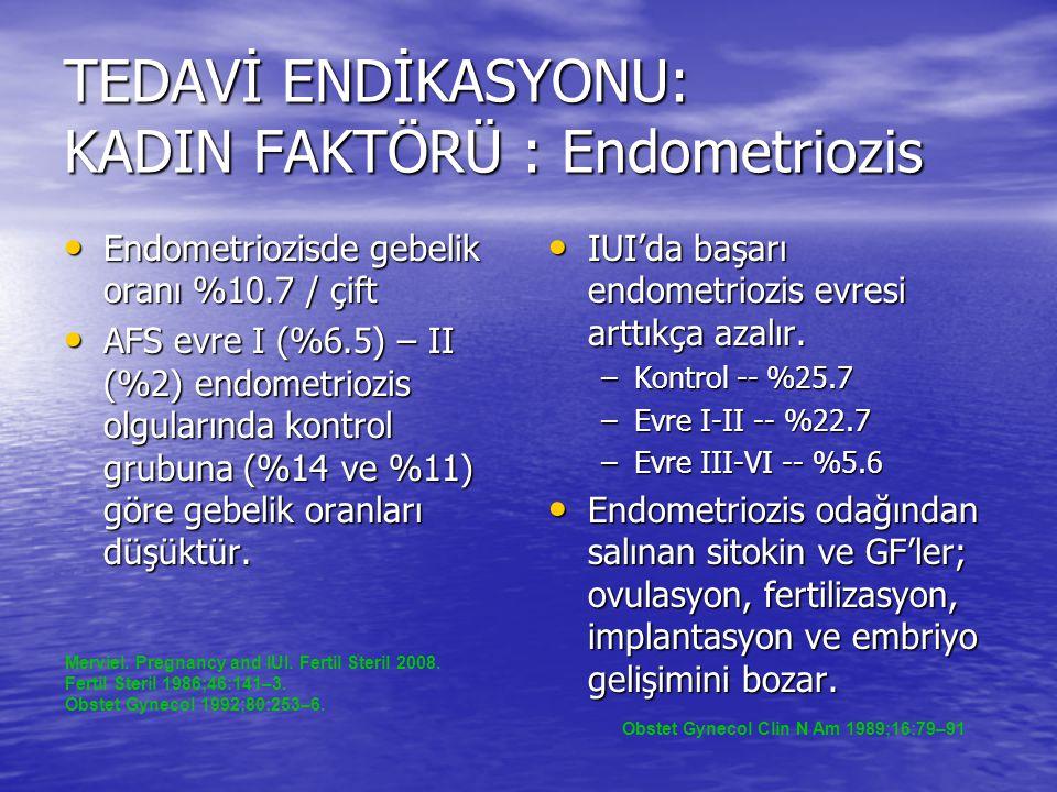 TEDAVİ ENDİKASYONU: KADIN FAKTÖRÜ : Endometriozis
