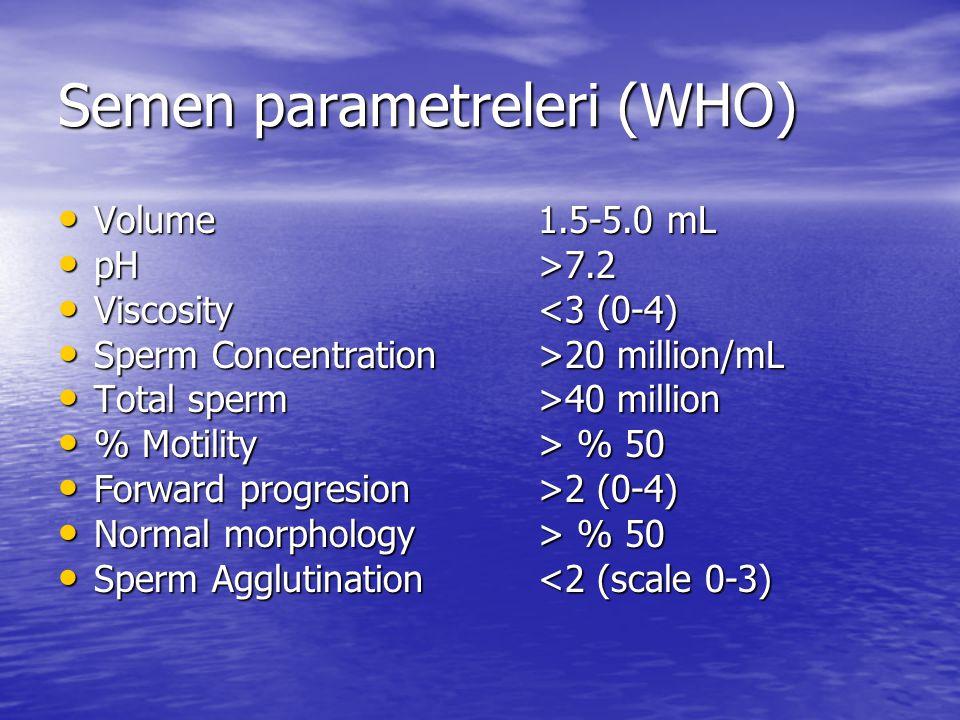Semen parametreleri (WHO)