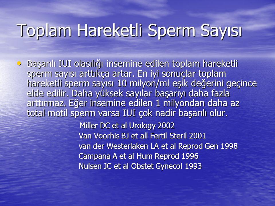 Toplam Hareketli Sperm Sayısı