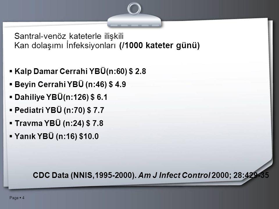 Santral-venöz kateterle ilişkili Kan dolaşımı İnfeksiyonları (/1000 kateter günü)