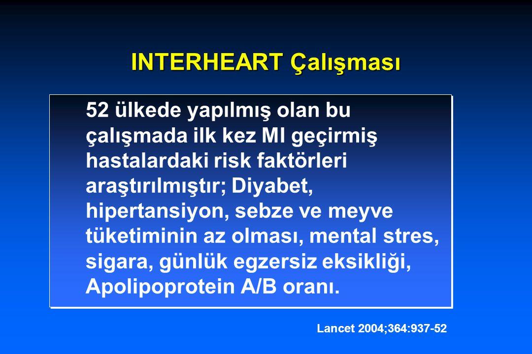 INTERHEART Çalışması