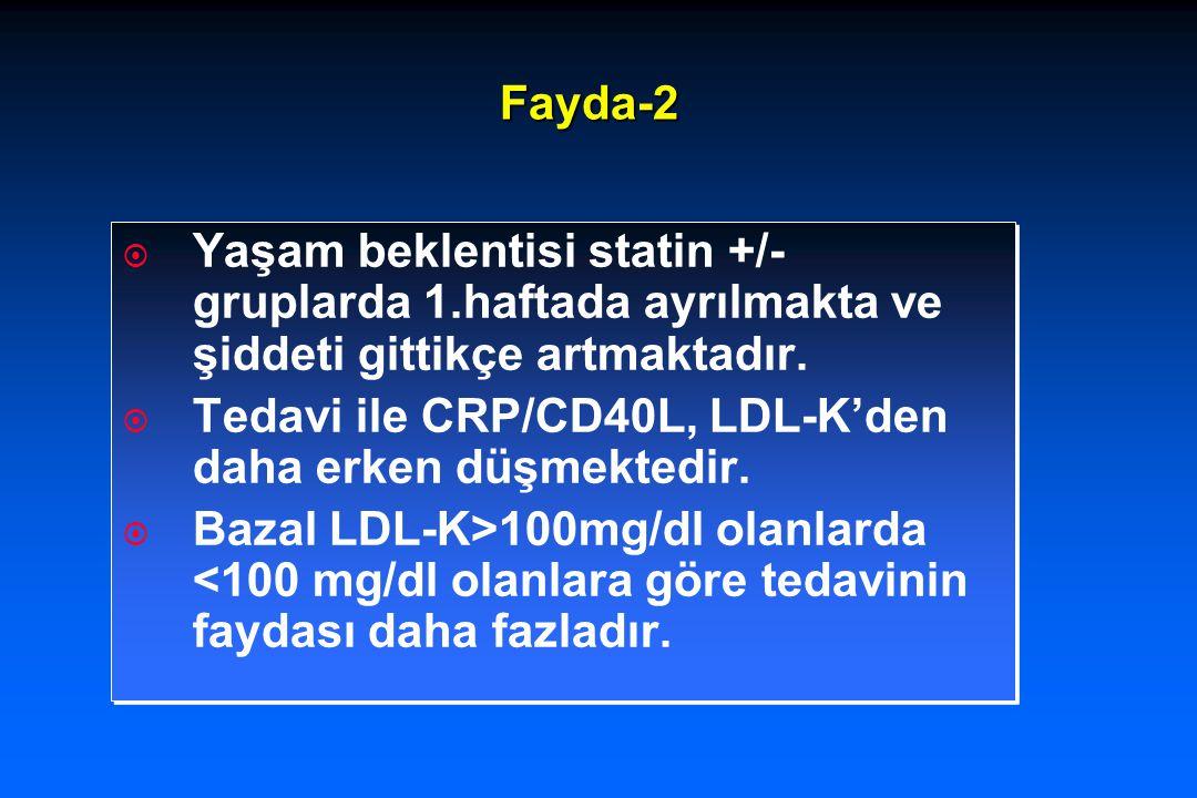 Fayda-2 Yaşam beklentisi statin +/- gruplarda 1.haftada ayrılmakta ve şiddeti gittikçe artmaktadır.