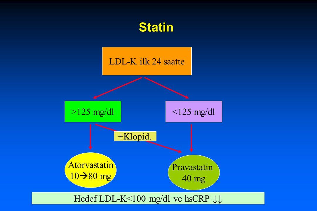 Hedef LDL-K<100 mg/dl ve hsCRP ↓↓
