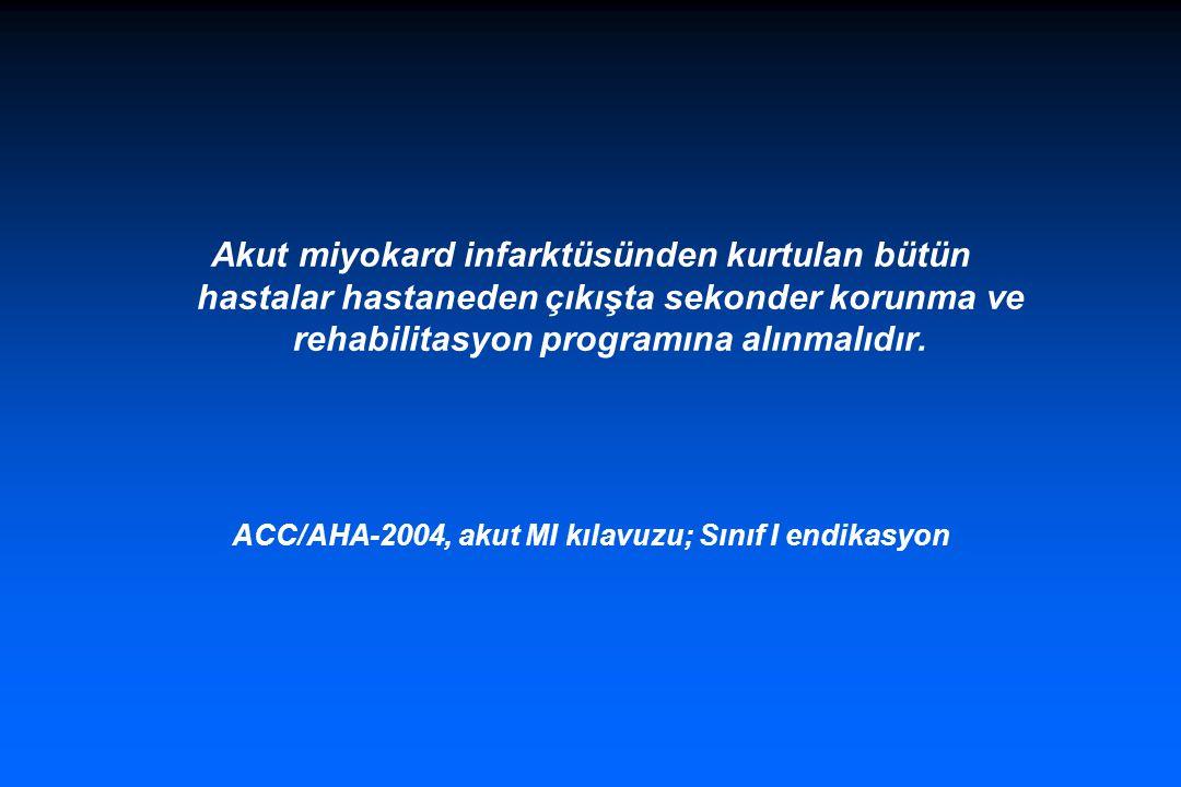 ACC/AHA-2004, akut MI kılavuzu; Sınıf I endikasyon