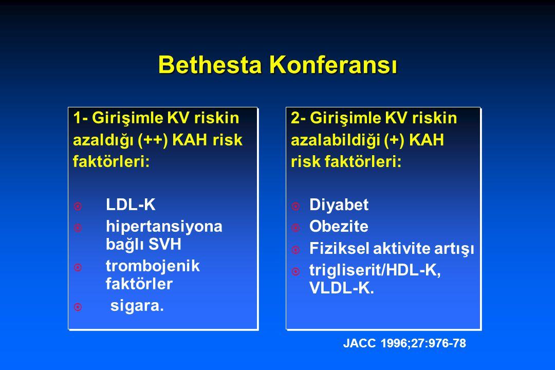 Bethesta Konferansı 1- Girişimle KV riskin azaldığı (++) KAH risk
