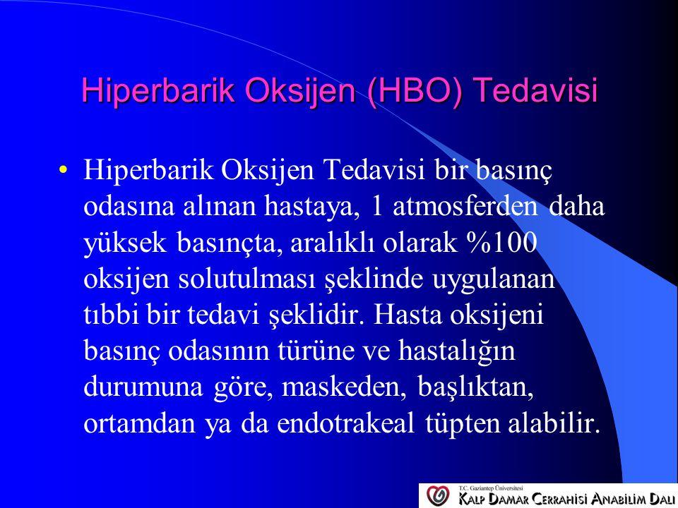 Hiperbarik Oksijen (HBO) Tedavisi
