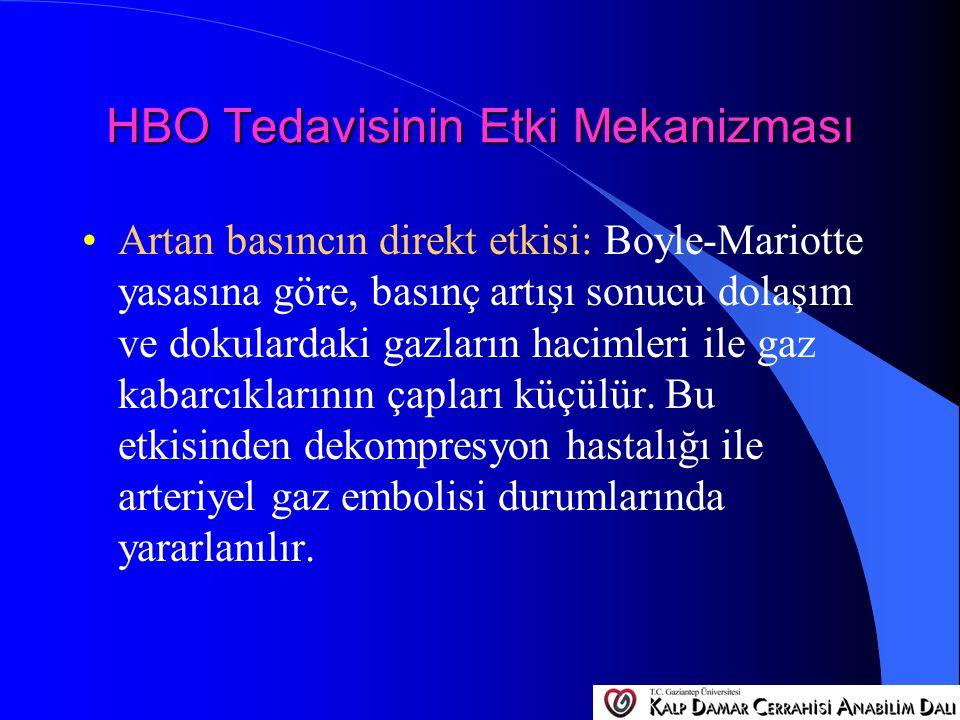 HBO Tedavisinin Etki Mekanizması