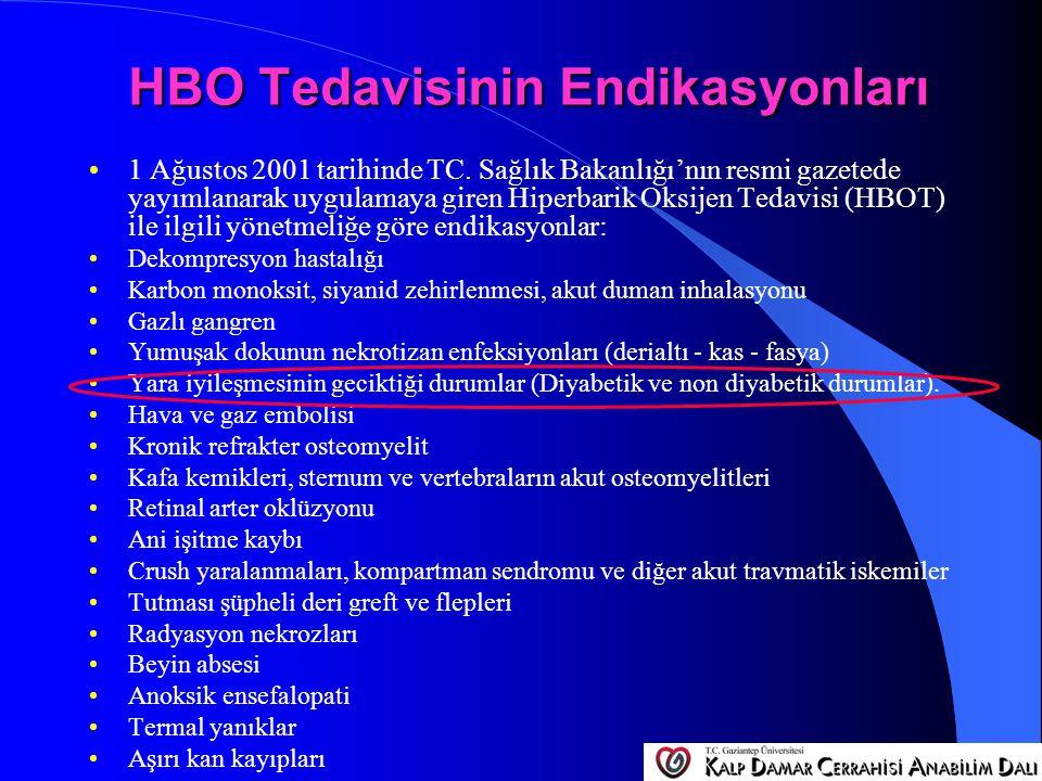 HBO Tedavisinin Endikasyonları