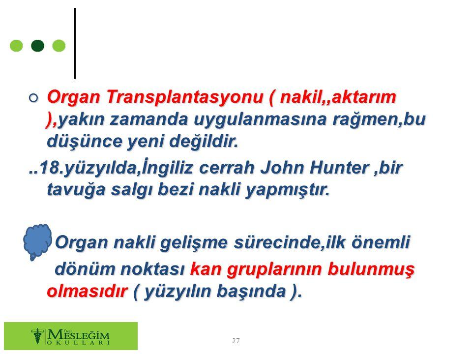 Organ Transplantasyonu ( nakil,,aktarım ),yakın zamanda uygulanmasına rağmen,bu düşünce yeni değildir.