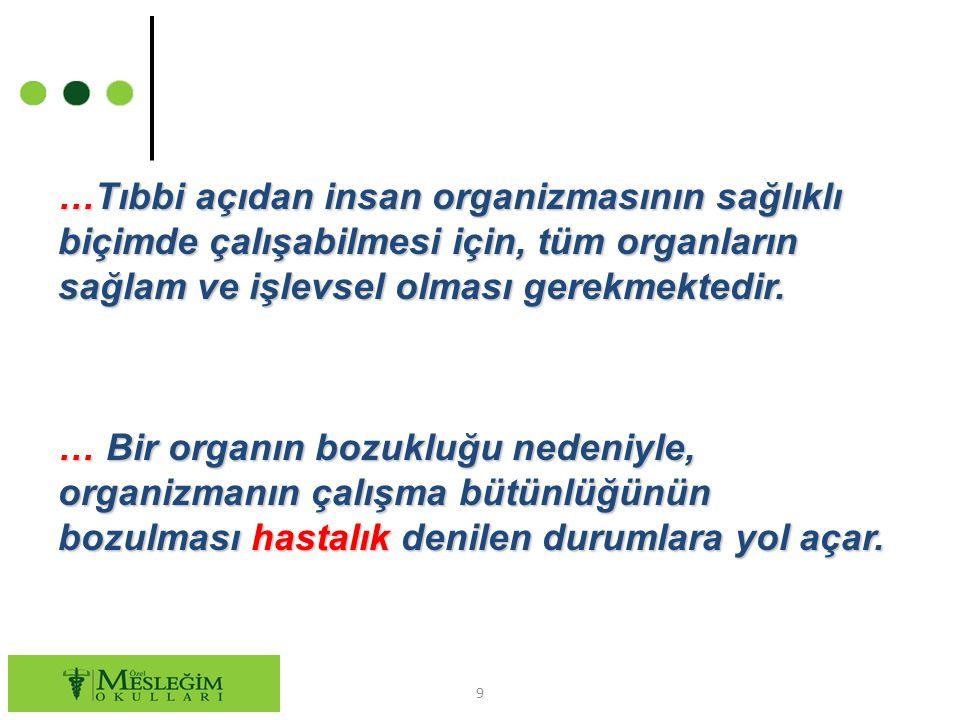 …Tıbbi açıdan insan organizmasının sağlıklı biçimde çalışabilmesi için, tüm organların sağlam ve işlevsel olması gerekmektedir.