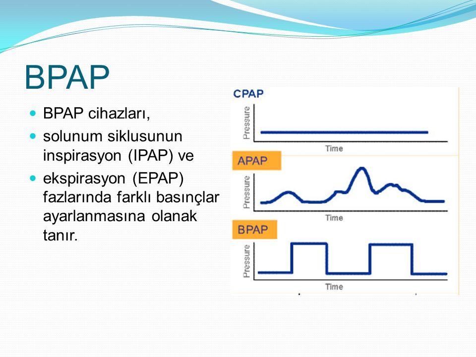 BPAP BPAP cihazları, solunum siklusunun inspirasyon (IPAP) ve