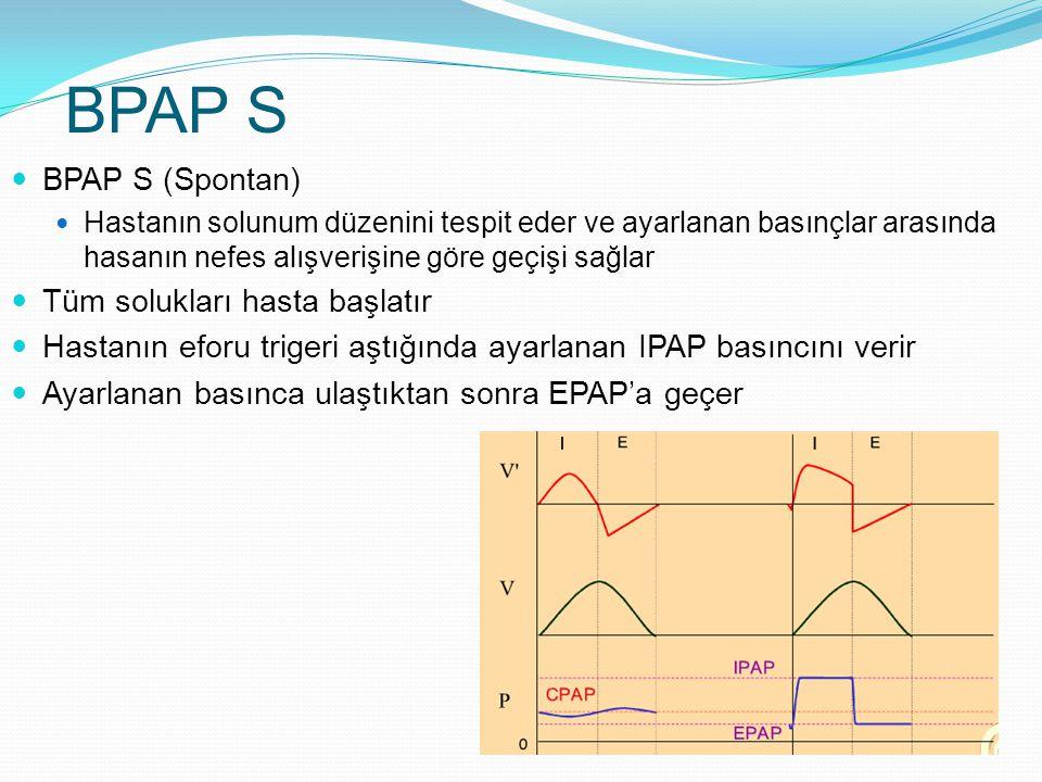 BPAP S BPAP S (Spontan) Tüm solukları hasta başlatır