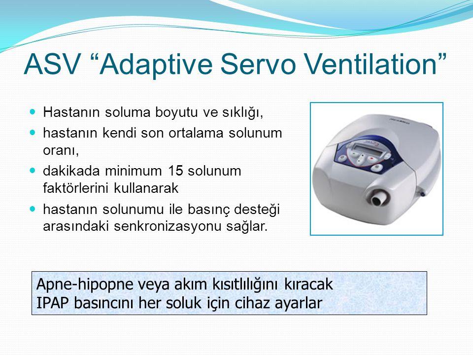 ASV Adaptive Servo Ventilation
