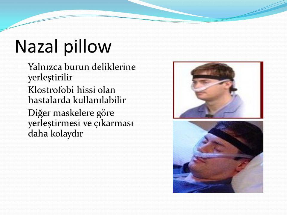 Nazal pillow Yalnızca burun deliklerine yerleştirilir