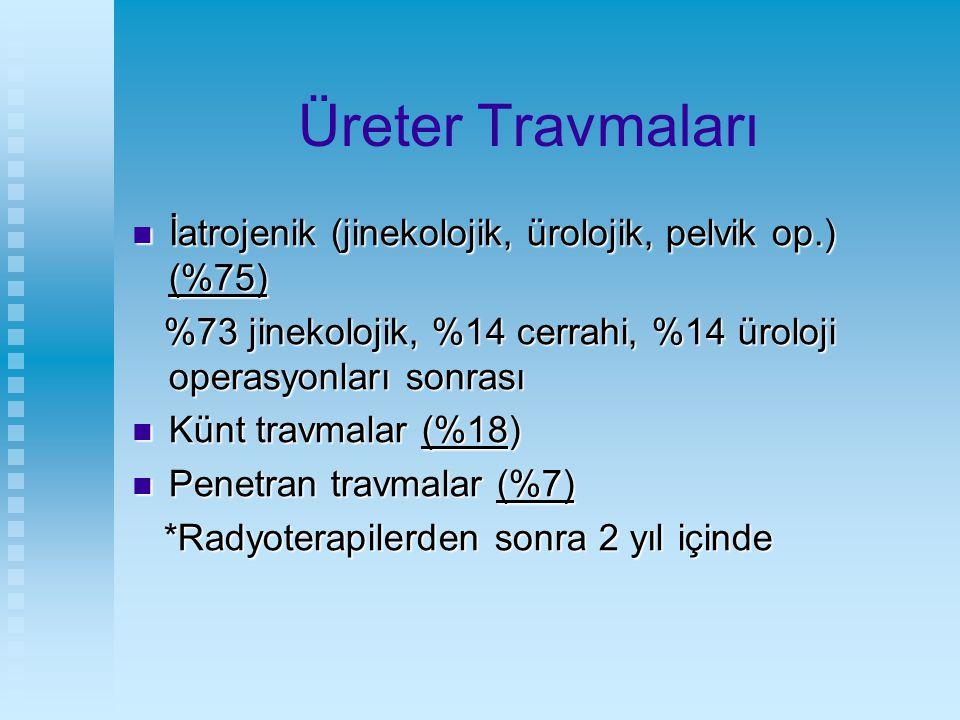 Üreter Travmaları İatrojenik (jinekolojik, ürolojik, pelvik op.) (%75)