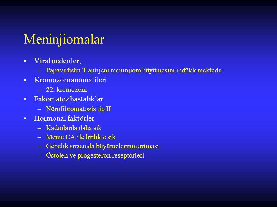 Meninjiomalar Viral nedenler, Kromozom anomalileri