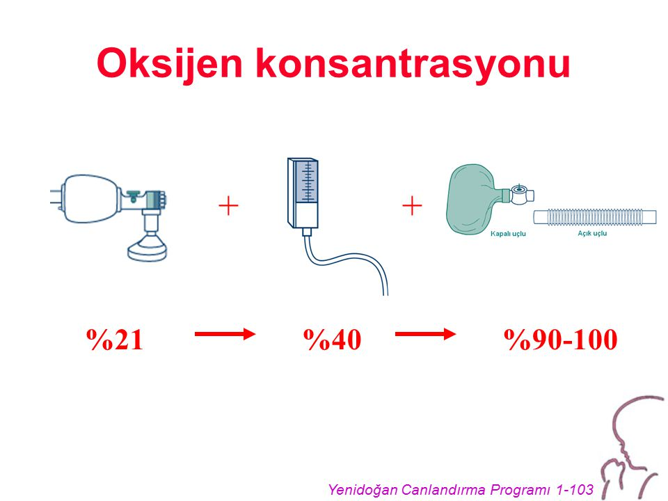 Oksijen konsantrasyonu