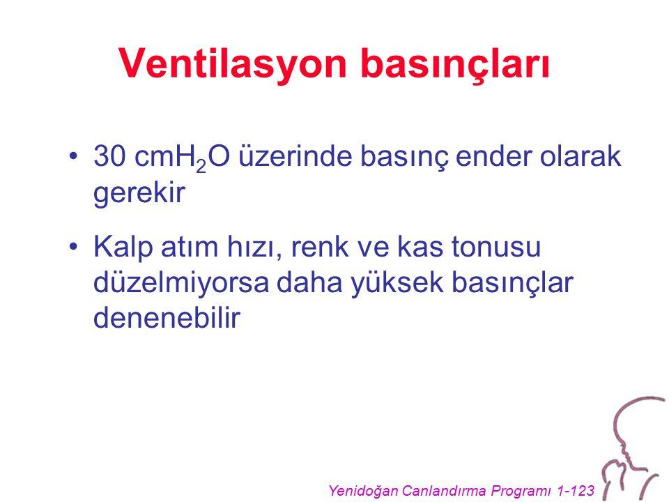 Ventilasyon basınçları