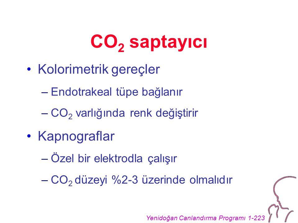 CO2 saptayıcı Kolorimetrik gereçler Kapnograflar