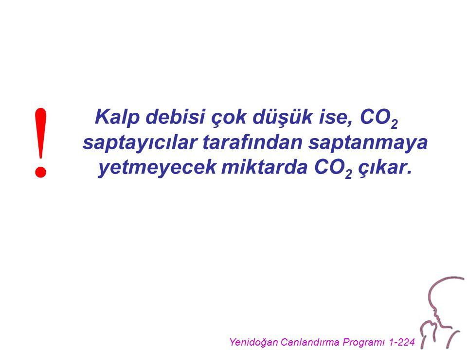 ! Kalp debisi çok düşük ise, CO2 saptayıcılar tarafından saptanmaya yetmeyecek miktarda CO2 çıkar.
