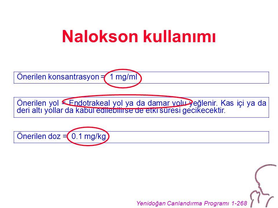 Nalokson kullanımı Önerilen konsantrasyon = 1 mg/ml