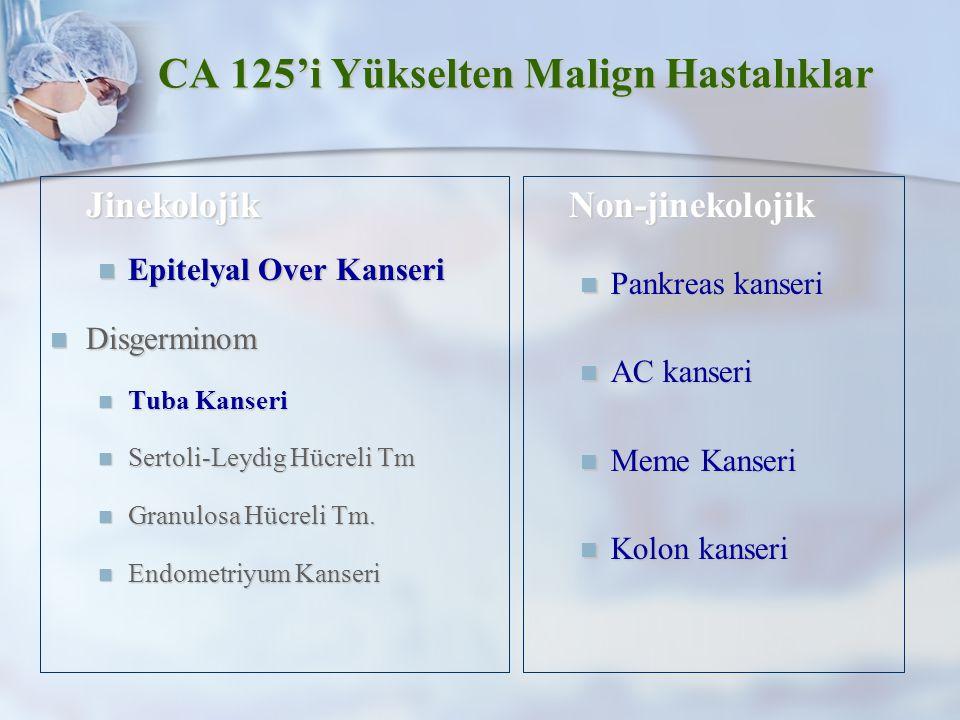 CA 125'i Yükselten Malign Hastalıklar