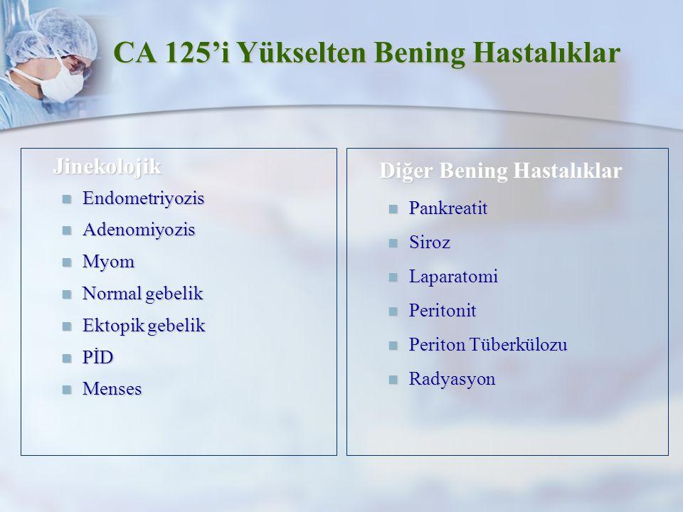 CA 125'i Yükselten Bening Hastalıklar