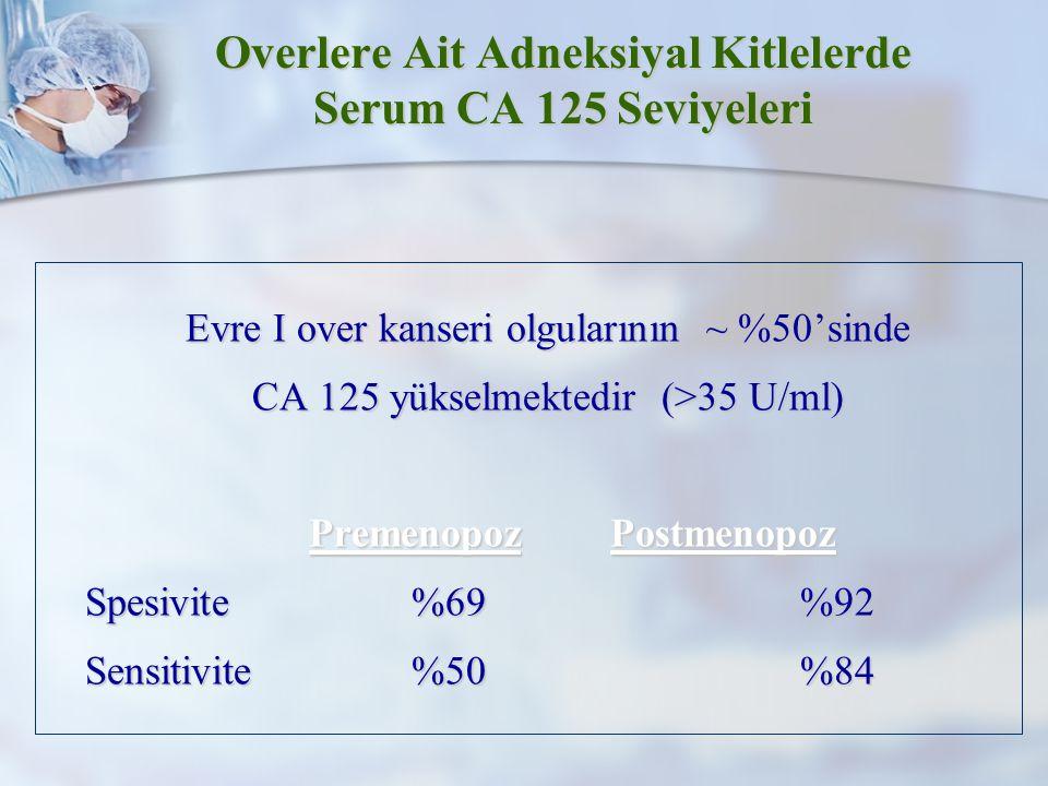 Overlere Ait Adneksiyal Kitlelerde Serum CA 125 Seviyeleri