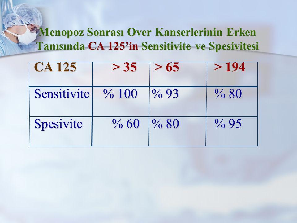 CA 125 > 35 > 65 > 194 Sensitivite % 100 % 93 % 80