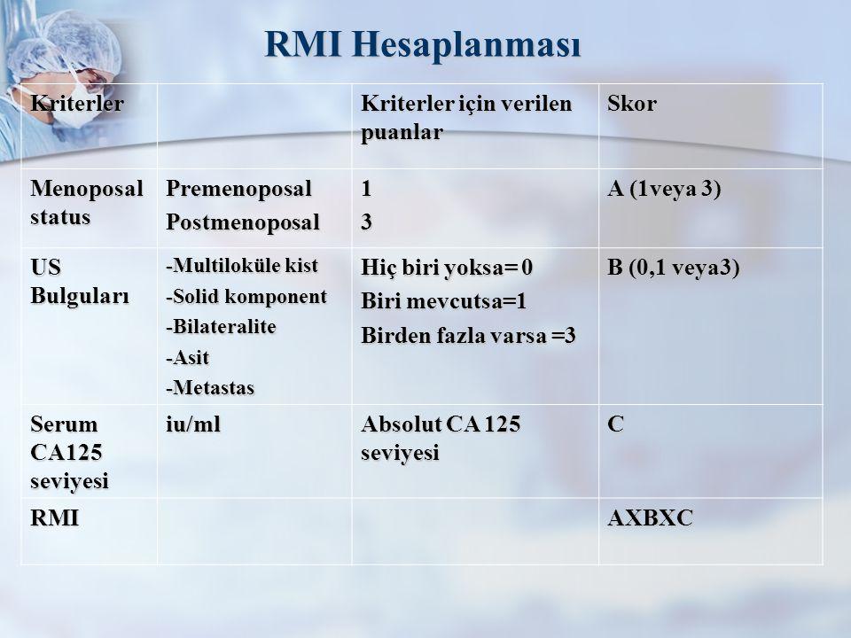 RMI Hesaplanması Kriterler Kriterler için verilen puanlar Skor