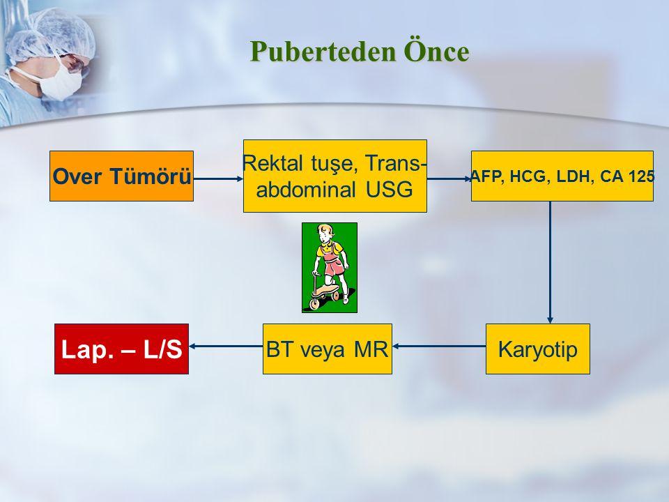 Puberteden Önce Lap. – L/S Rektal tuşe, Trans- abdominal USG