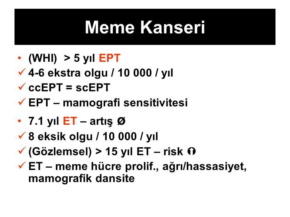 Meme Kanseri (WHI) > 5 yıl EPT 4-6 ekstra olgu / 10 000 / yıl
