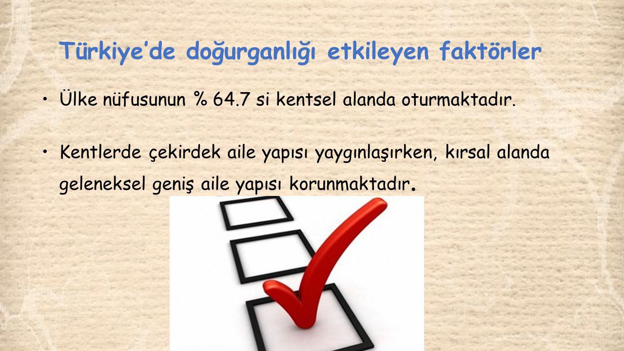 Türkiye'de doğurganlığı etkileyen faktörler