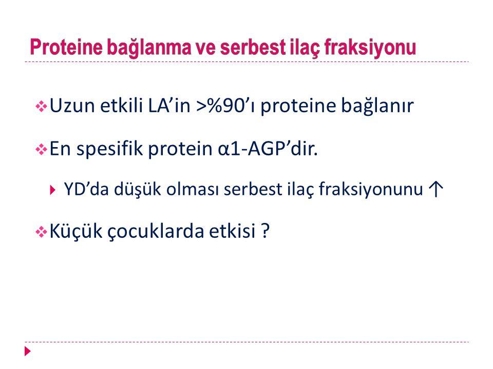 Proteine bağlanma ve serbest ilaç fraksiyonu