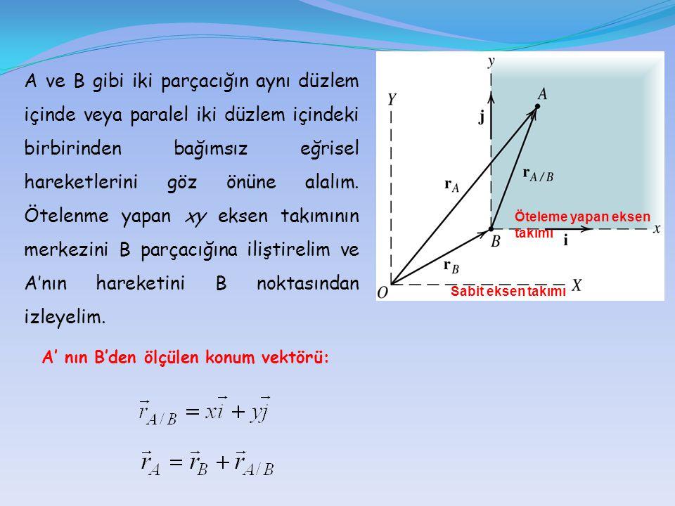 A ve B gibi iki parçacığın aynı düzlem içinde veya paralel iki düzlem içindeki birbirinden bağımsız eğrisel hareketlerini göz önüne alalım. Ötelenme yapan xy eksen takımının merkezini B parçacığına iliştirelim ve A'nın hareketini B noktasından izleyelim.