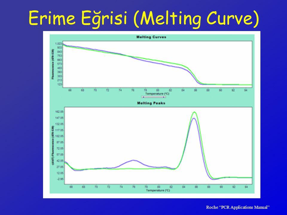 Erime Eğrisi (Melting Curve)