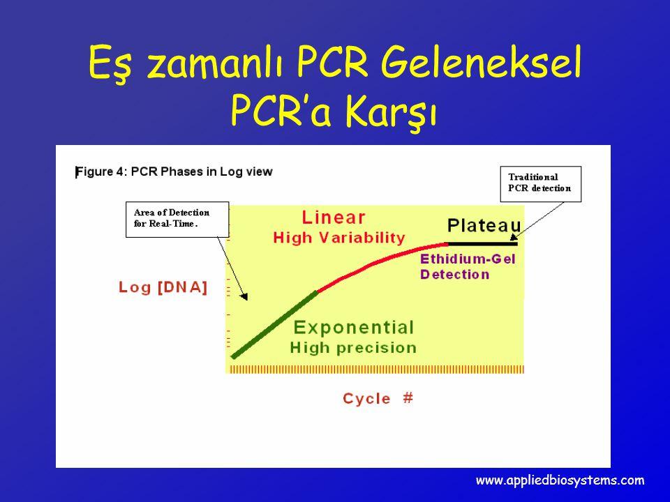 Eş zamanlı PCR Geleneksel PCR'a Karşı
