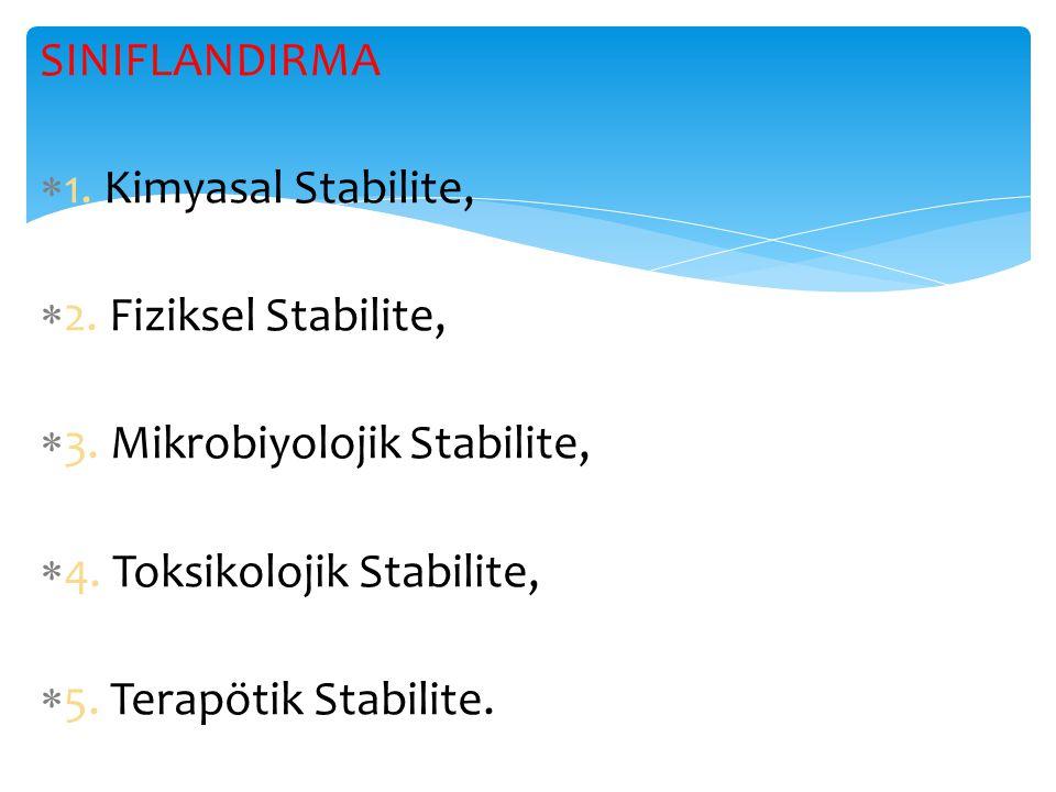 SINIFLANDIRMA 1. Kimyasal Stabilite, 2. Fiziksel Stabilite, 3. Mikrobiyolojik Stabilite, 4. Toksikolojik Stabilite,