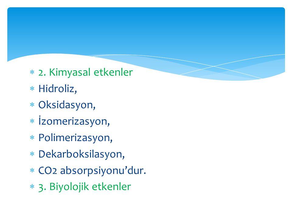 2. Kimyasal etkenler Hidroliz, Oksidasyon, İzomerizasyon, Polimerizasyon, Dekarboksilasyon, CO2 absorpsiyonu'dur.