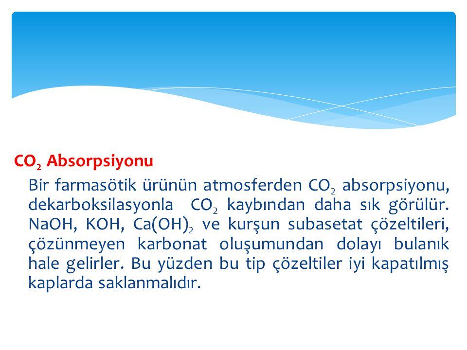 CO2 Absorpsiyonu Bir farmasötik ürünün atmosferden CO2 absorpsiyonu, dekarboksilasyonla CO2 kaybından daha sık görülür.