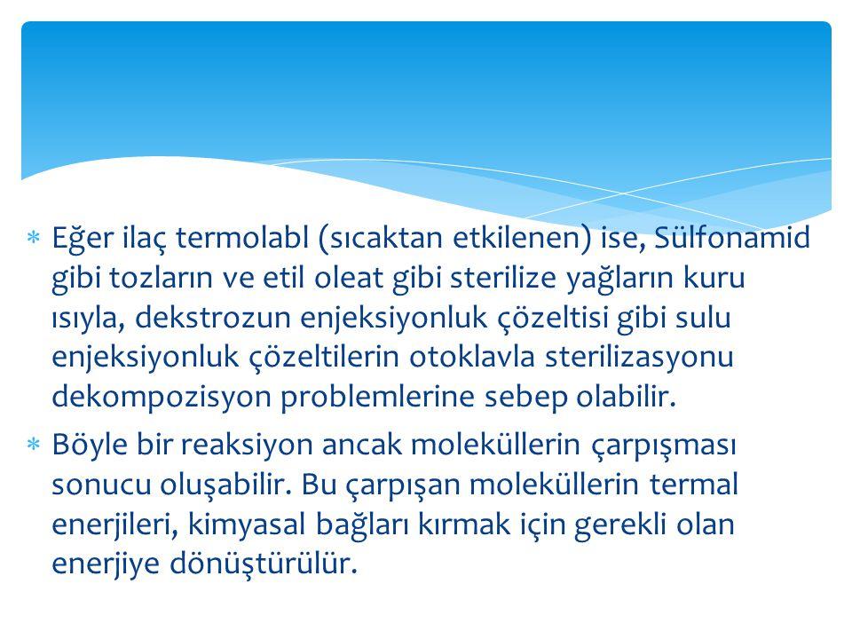 Eğer ilaç termolabl (sıcaktan etkilenen) ise, Sülfonamid gibi tozların ve etil oleat gibi sterilize yağların kuru ısıyla, dekstrozun enjeksiyonluk çözeltisi gibi sulu enjeksiyonluk çözeltilerin otoklavla sterilizasyonu dekompozisyon problemlerine sebep olabilir.