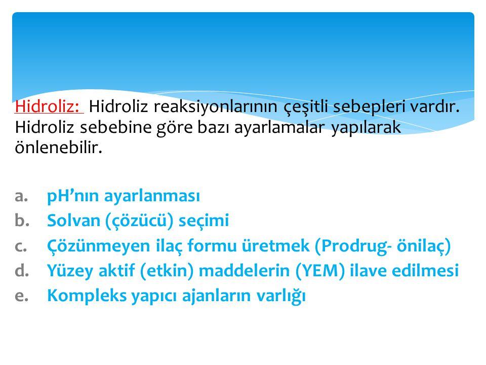 Hidroliz: Hidroliz reaksiyonlarının çeşitli sebepleri vardır