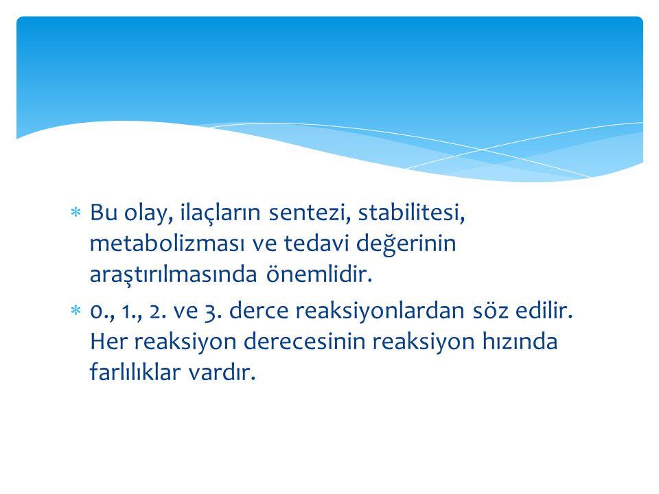 Bu olay, ilaçların sentezi, stabilitesi, metabolizması ve tedavi değerinin araştırılmasında önemlidir.