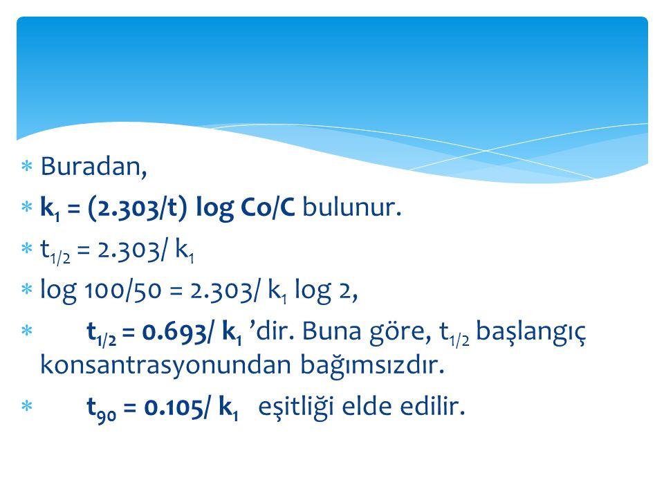 Buradan, k1 = (2.303/t) log Co/C bulunur. t1/2 = 2.303/ k1. log 100/50 = 2.303/ k1 log 2,