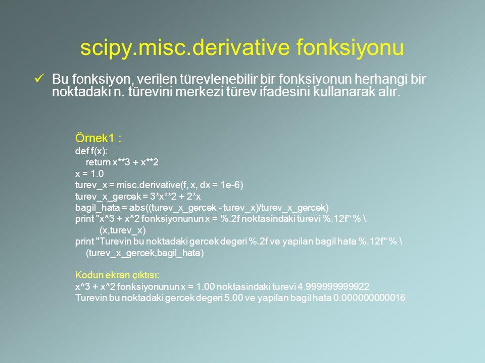 scipy.misc.derivative fonksiyonu